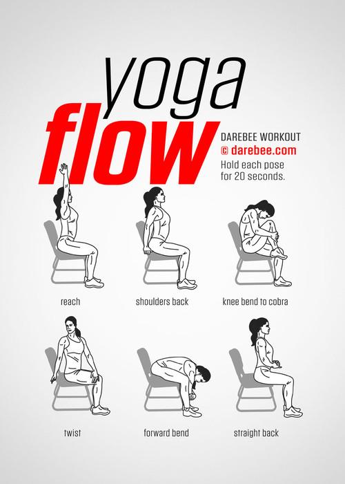 deroulement-de-lexercice-physique-yoga-sur-chaise