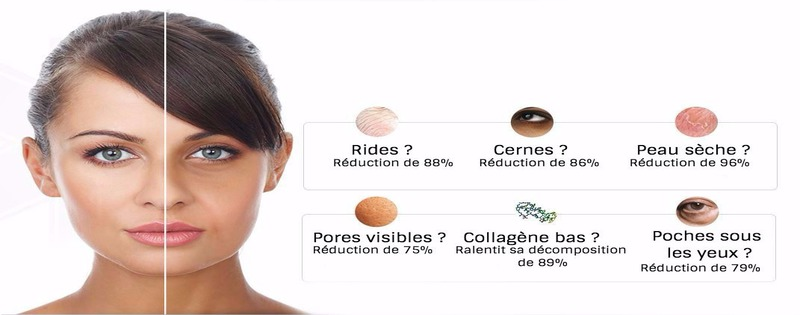 resultats-xyz-smart-collagen