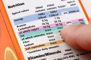 regime-sans-sucre-et-etiquettes