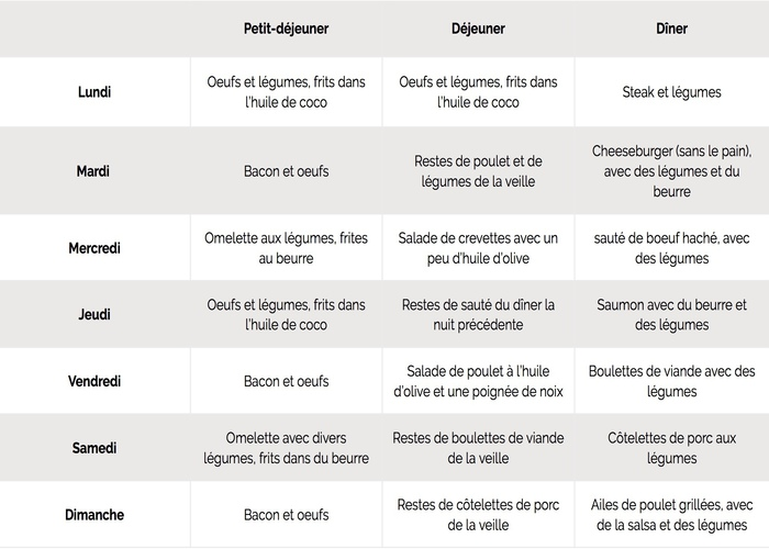 exemple-de-menu-regime-atkins