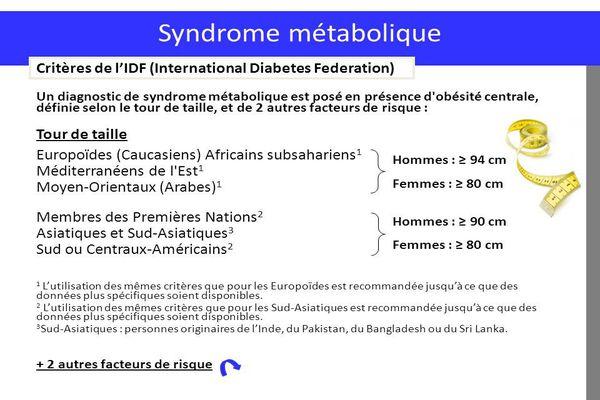 symptomes-et-facteurs-de-risque-du-syndrome-metabolique