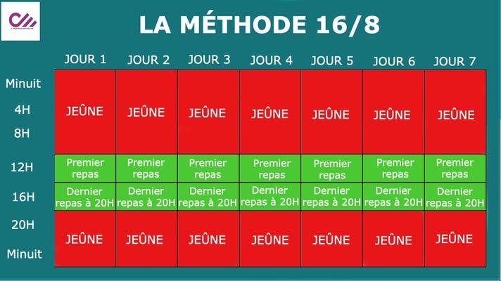 la-methode-16-8