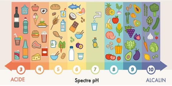 spectre-ph